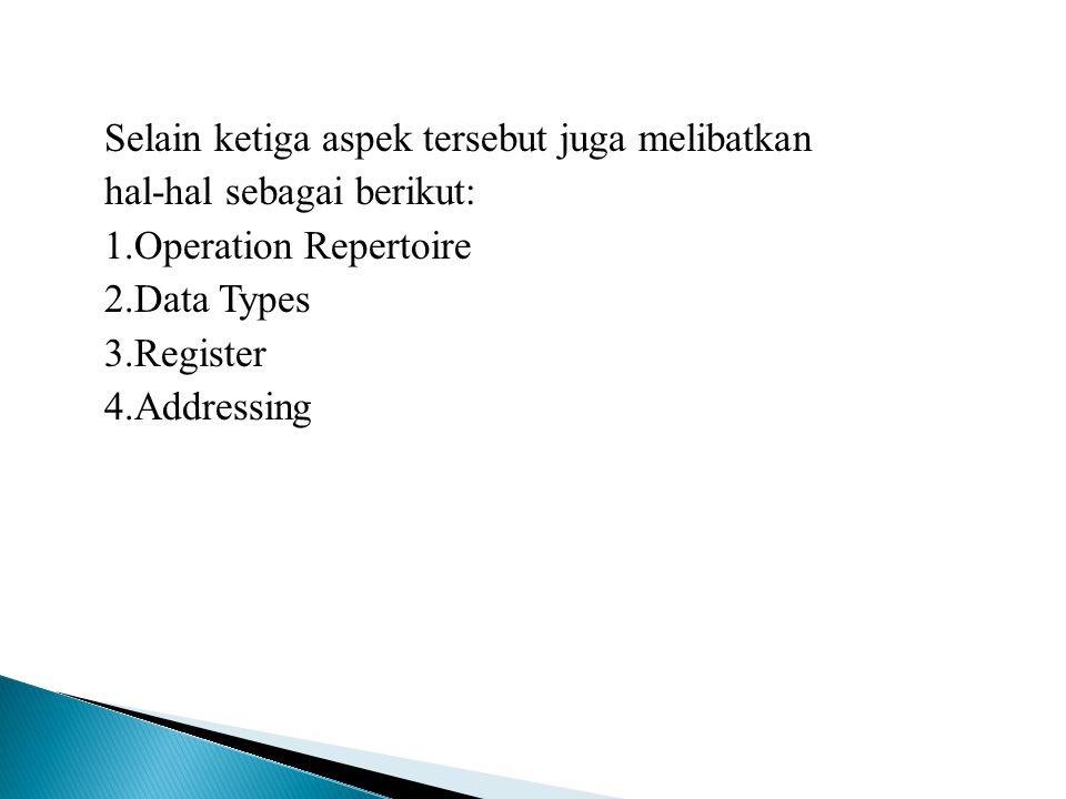 Suatu instruksi terdiri dari beberapa field yang sesuai dengan elemen dalam instruksi tersebut.