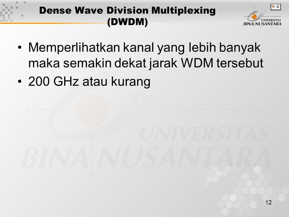12 Dense Wave Division Multiplexing (DWDM) Memperlihatkan kanal yang lebih banyak maka semakin dekat jarak WDM tersebut 200 GHz atau kurang