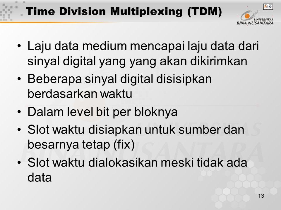 13 Time Division Multiplexing (TDM) Laju data medium mencapai laju data dari sinyal digital yang yang akan dikirimkan Beberapa sinyal digital disisipk
