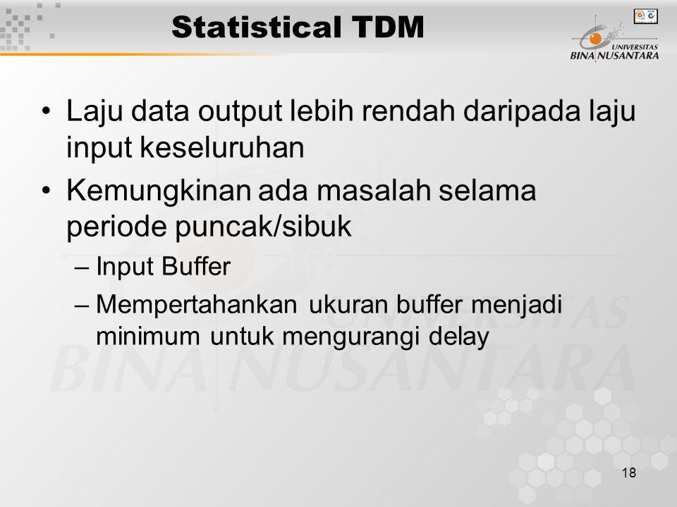 18 Statistical TDM Laju data output lebih rendah daripada laju input keseluruhan Kemungkinan ada masalah selama periode puncak/sibuk –Input Buffer –Me