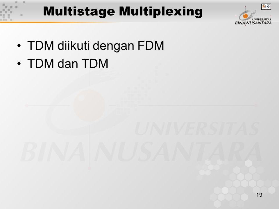 19 Multistage Multiplexing TDM diikuti dengan FDM TDM dan TDM