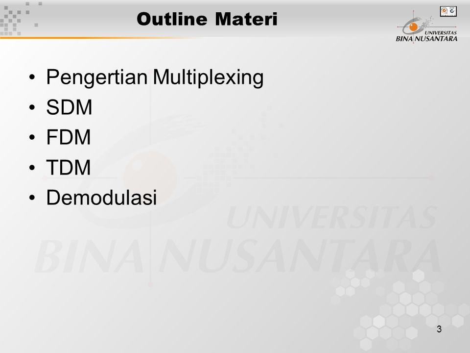 3 Outline Materi Pengertian Multiplexing SDM FDM TDM Demodulasi