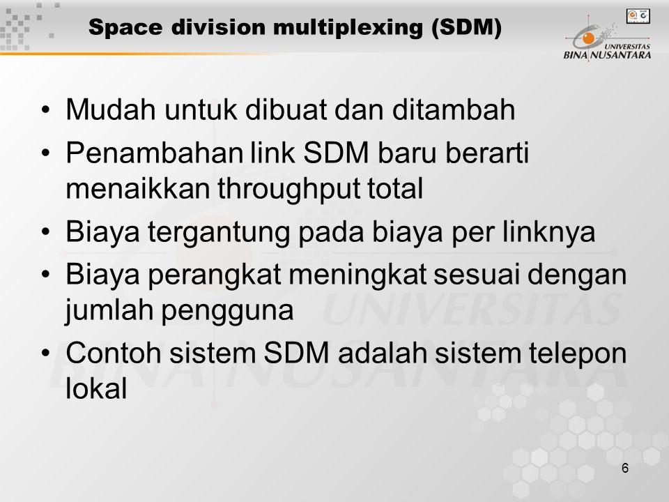 6 Space division multiplexing (SDM) Mudah untuk dibuat dan ditambah Penambahan link SDM baru berarti menaikkan throughput total Biaya tergantung pada