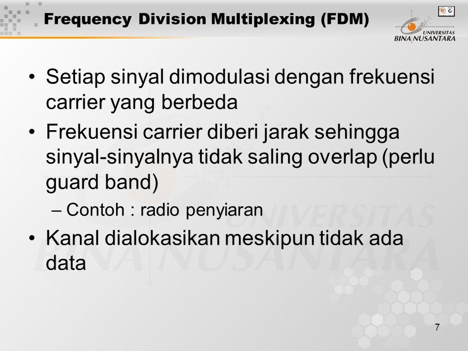 7 Frequency Division Multiplexing (FDM) Setiap sinyal dimodulasi dengan frekuensi carrier yang berbeda Frekuensi carrier diberi jarak sehingga sinyal-