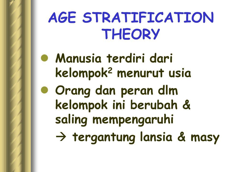 AGE STRATIFICATION THEORY Manusia terdiri dari kelompok 2 menurut usia Orang dan peran dlm kelompok ini berubah & saling mempengaruhi  tergantung lansia & masy