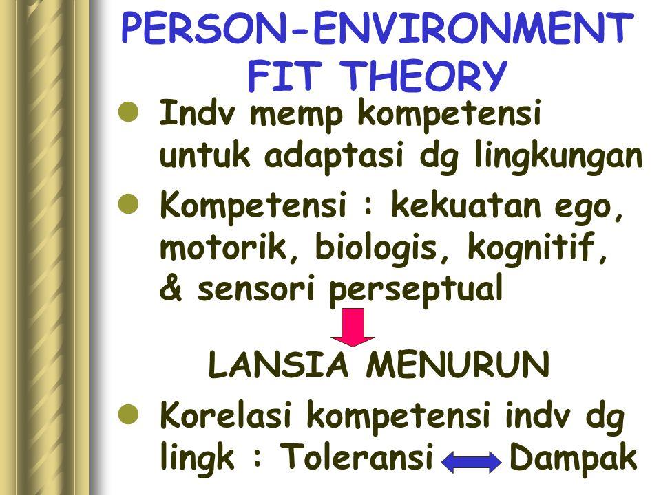 PERSON-ENVIRONMENT FIT THEORY Indv memp kompetensi untuk adaptasi dg lingkungan Kompetensi : kekuatan ego, motorik, biologis, kognitif, & sensori perseptual LANSIA MENURUN Korelasi kompetensi indv dg lingk : Toleransi Dampak