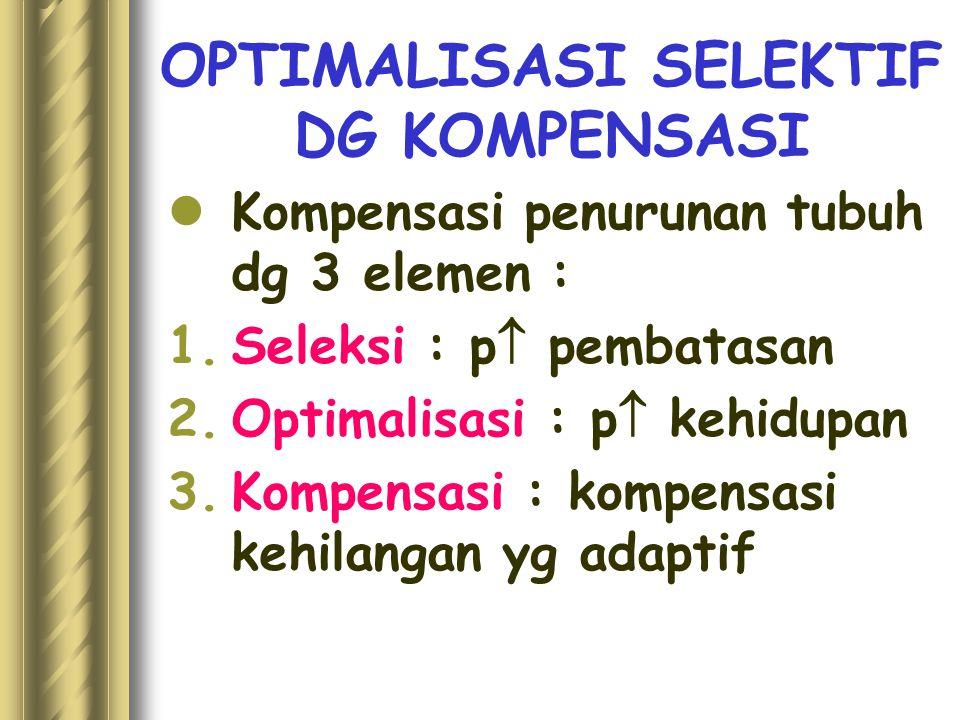 OPTIMALISASI SELEKTIF DG KOMPENSASI Kompensasi penurunan tubuh dg 3 elemen : 1.Seleksi : p  pembatasan 2.Optimalisasi : p  kehidupan 3.Kompensasi :
