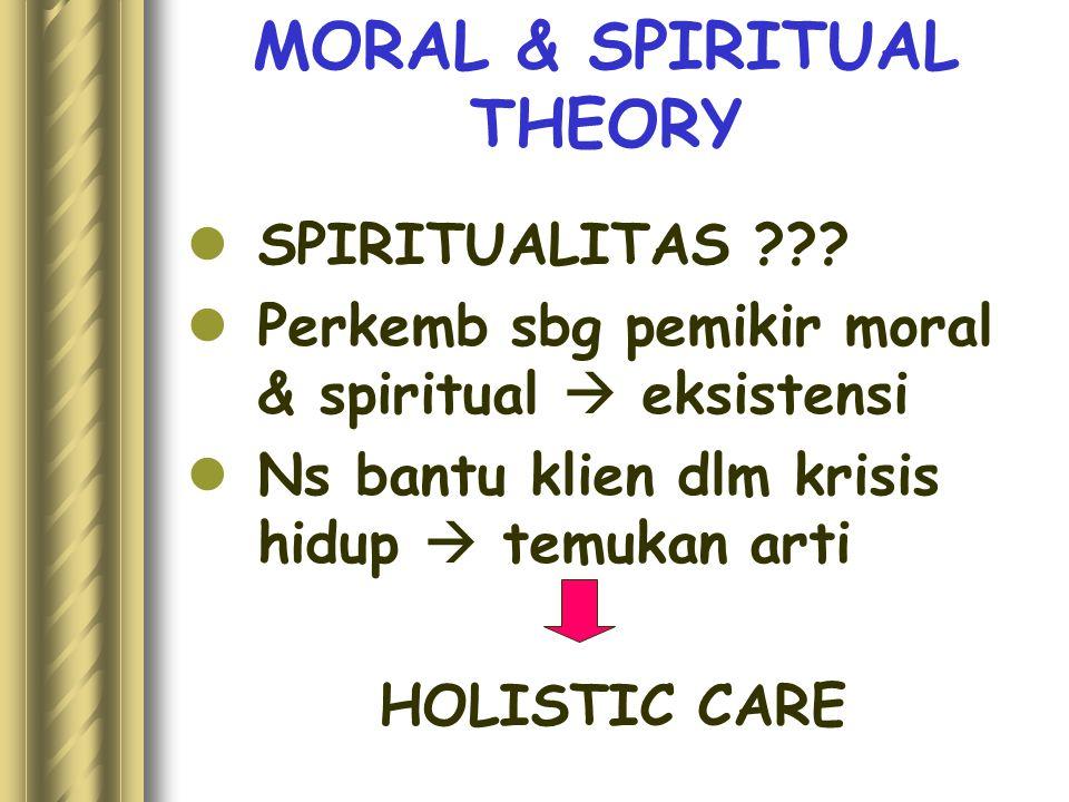 MORAL & SPIRITUAL THEORY SPIRITUALITAS ??? Perkemb sbg pemikir moral & spiritual  eksistensi Ns bantu klien dlm krisis hidup  temukan arti HOLISTIC