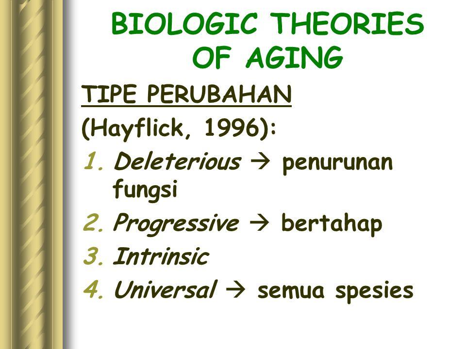 BIOLOGIC THEORIES OF AGING TIPE PERUBAHAN (Hayflick, 1996): 1.Deleterious  penurunan fungsi 2.Progressive  bertahap 3.Intrinsic 4.Universal  semua