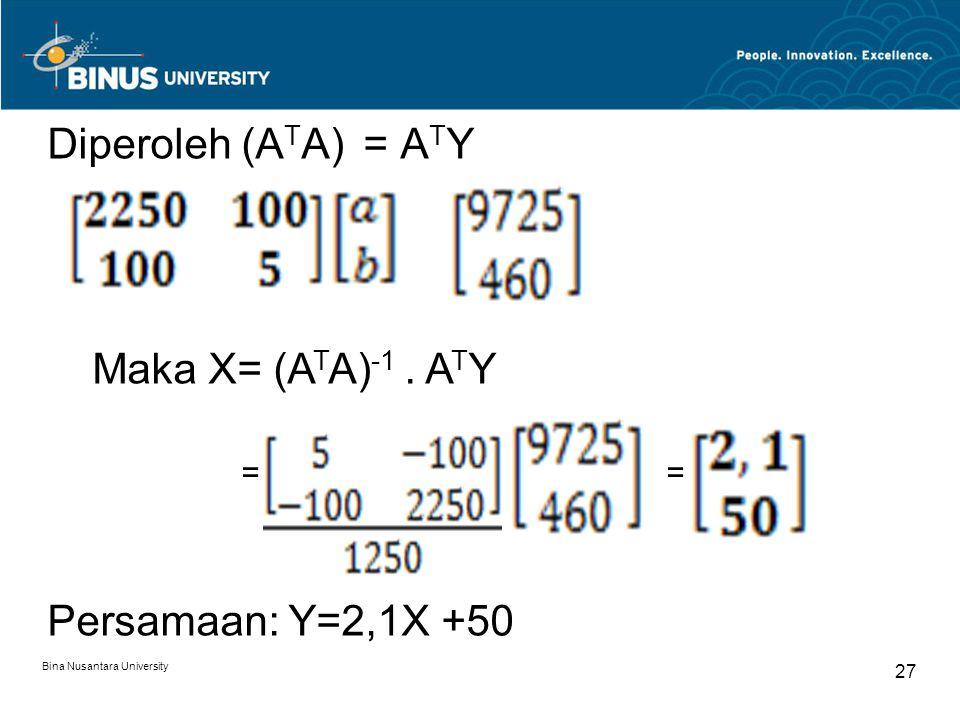 Diperoleh (A T A) = A T Y = = Persamaan: Y=2,1X +50 Bina Nusantara University 27 Maka X= (A T A) -1. A T Y