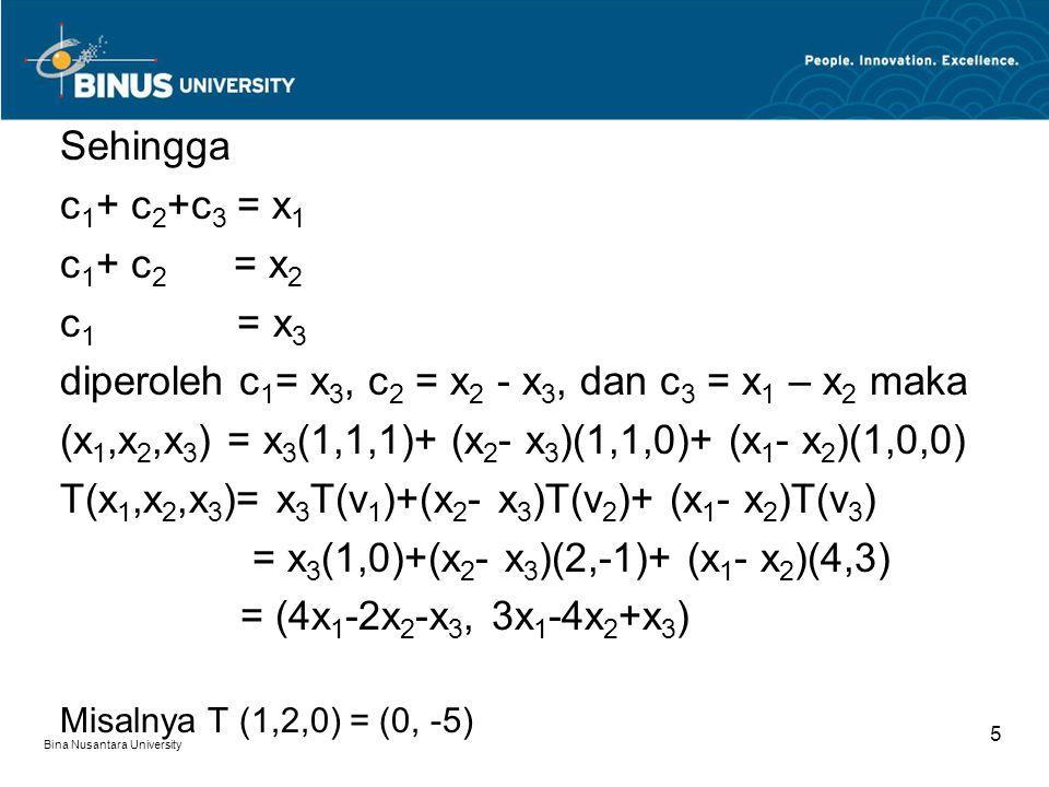 Sehingga c 1 + c 2 +c 3 = x 1 c 1 + c 2 = x 2 c 1 = x 3 diperoleh c 1 = x 3, c 2 = x 2 - x 3, dan c 3 = x 1 – x 2 maka (x 1,x 2,x 3 ) = x 3 (1,1,1)+ (