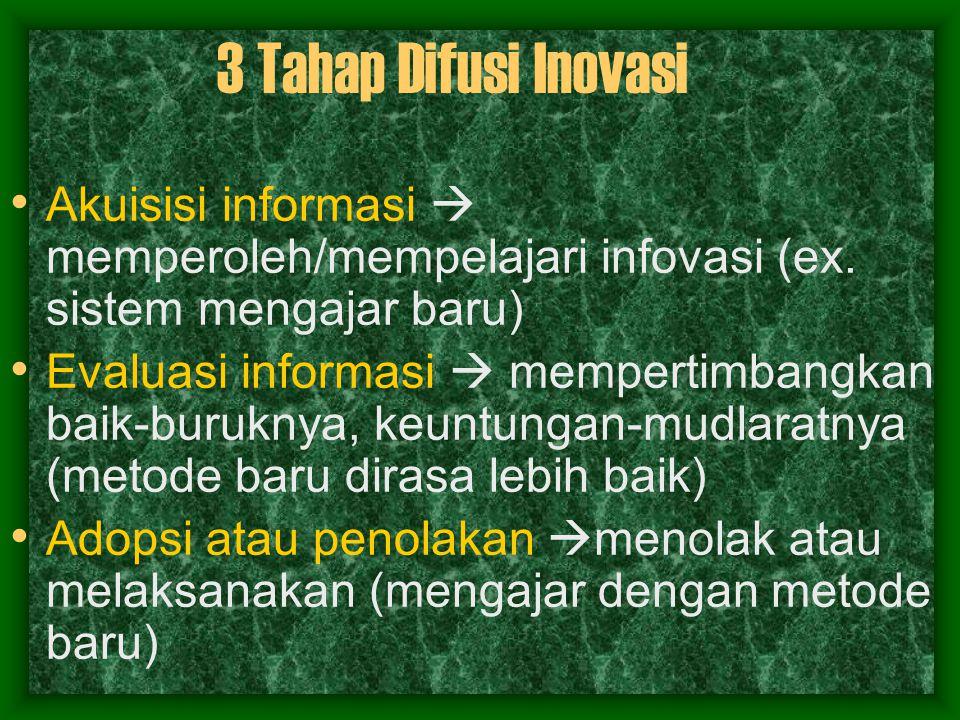 3 Tahap Difusi Inovasi Akuisisi informasi  memperoleh/mempelajari infovasi (ex.