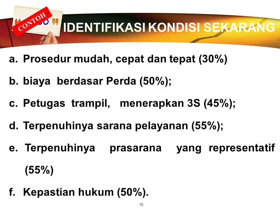 LOGO IDENTIFIKASI KONDISI SEKARANG a.Prosedur mudah, cepat dan tepat (30%) b.biaya berdasar Perda (50%); c.Petugas trampil, menerapkan 3S (45%); d.Terpenuhinya sarana pelayanan (55%); e.Terpenuhinya prasarana yang representatif (55%) f.Kepastian hukum (50%).
