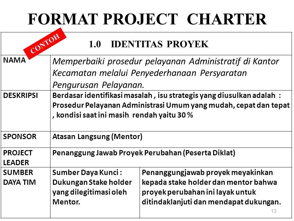 FORMAT PROJECT CHARTER 1.0 IDENTITAS PROYEK NAMA Memperbaiki prosedur pelayanan Administratif di Kantor Kecamatan melalui Penyederhanaan Persyaratan Pengurusan Pelayanan.