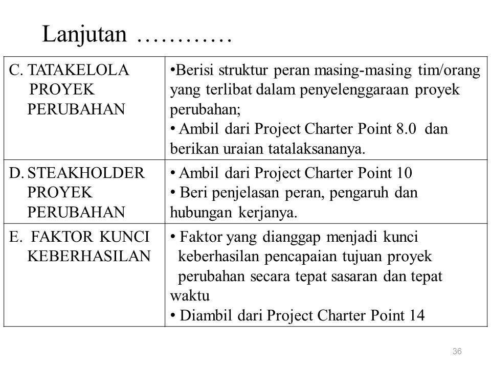 Lanjutan ………… 36 C.TATAKELOLA PROYEK PERUBAHAN Berisi struktur peran masing-masing tim/orang yang terlibat dalam penyelenggaraan proyek perubahan; Ambil dari Project Charter Point 8.0 dan berikan uraian tatalaksananya.