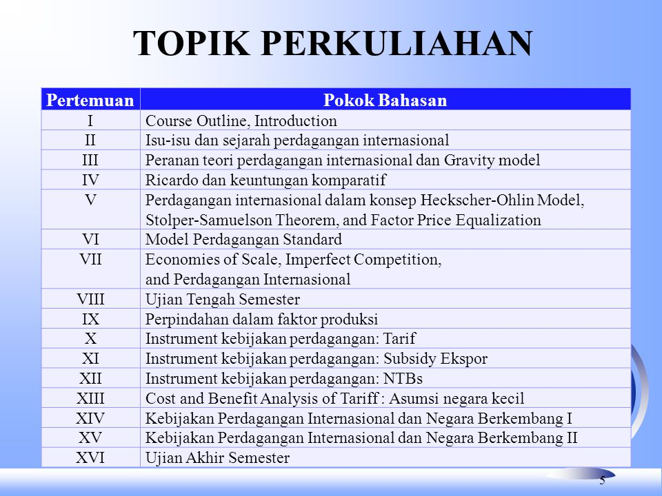 TOPIK PERKULIAHAN 5 Pertemuan Pokok Bahasan ICourse Outline, Introduction IIIsu-isu dan sejarah perdagangan internasional IIIPeranan teori perdagangan
