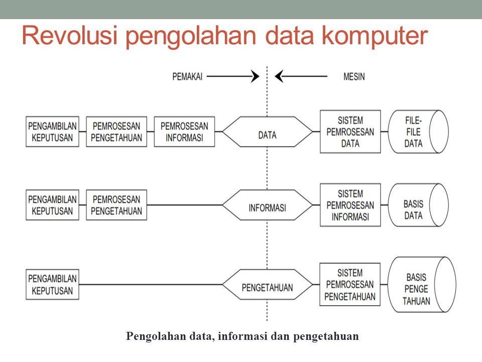 Revolusi pengolahan data komputer Pengolahan data, informasi dan pengetahuan