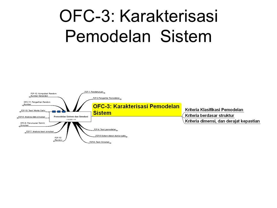 OFC-3: Karakterisasi Pemodelan Sistem