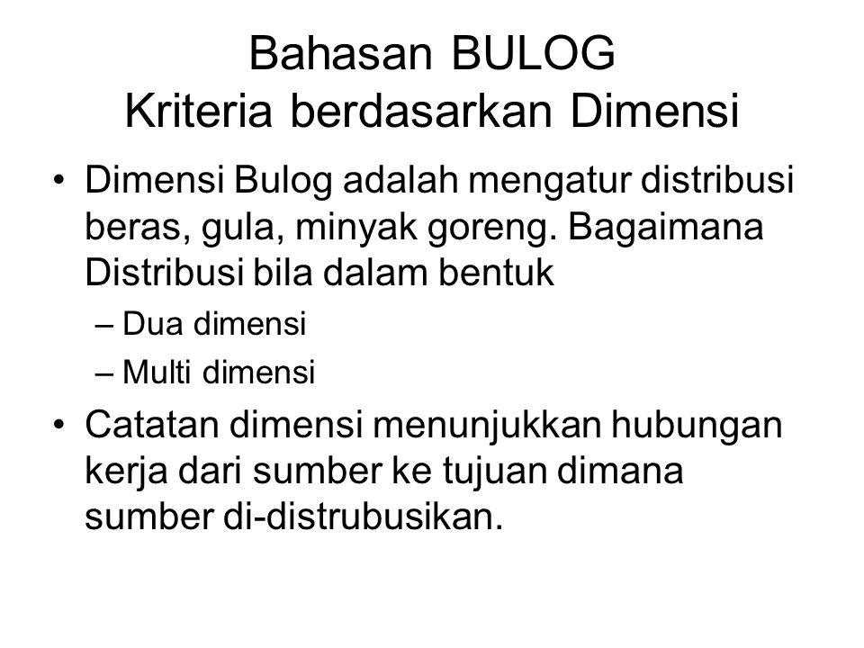 Bahasan BULOG Kriteria berdasarkan Dimensi Dimensi Bulog adalah mengatur distribusi beras, gula, minyak goreng. Bagaimana Distribusi bila dalam bentuk
