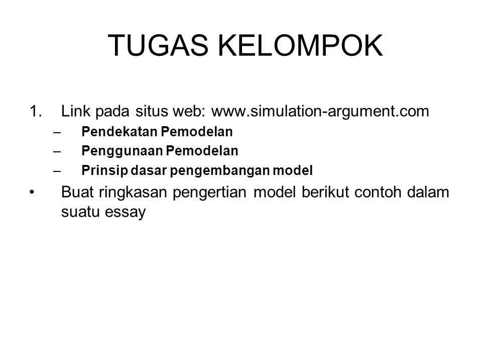 TUGAS KELOMPOK 1.Link pada situs web: www.simulation-argument.com –Pendekatan Pemodelan –Penggunaan Pemodelan –Prinsip dasar pengembangan model Buat r