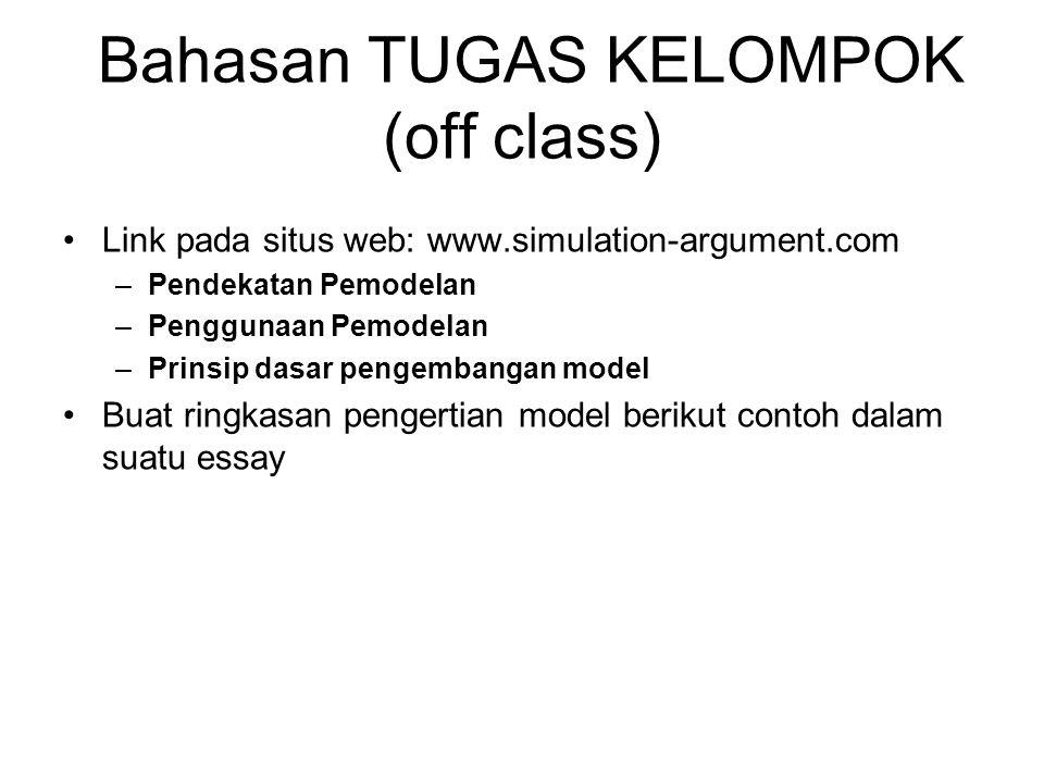 Bahasan TUGAS KELOMPOK (off class) Link pada situs web: www.simulation-argument.com –Pendekatan Pemodelan –Penggunaan Pemodelan –Prinsip dasar pengemb