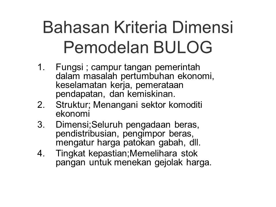 Bahasan Kriteria Dimensi Pemodelan BULOG 1.Fungsi ; campur tangan pemerintah dalam masalah pertumbuhan ekonomi, keselamatan kerja, pemerataan pendapat
