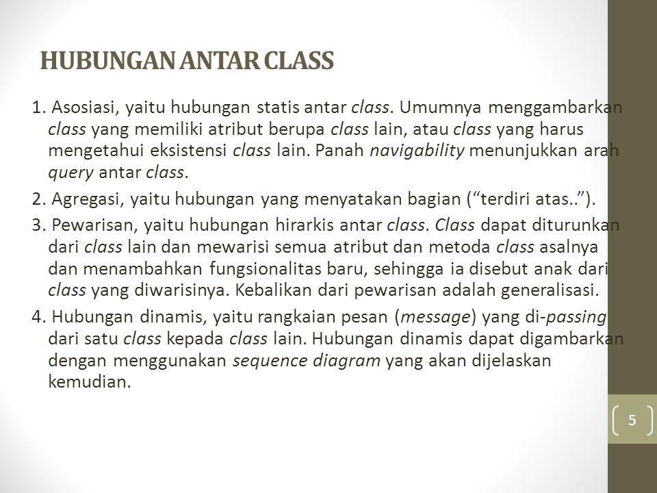 HUBUNGAN ANTAR CLASS 1.Asosiasi, yaitu hubungan statis antar class.