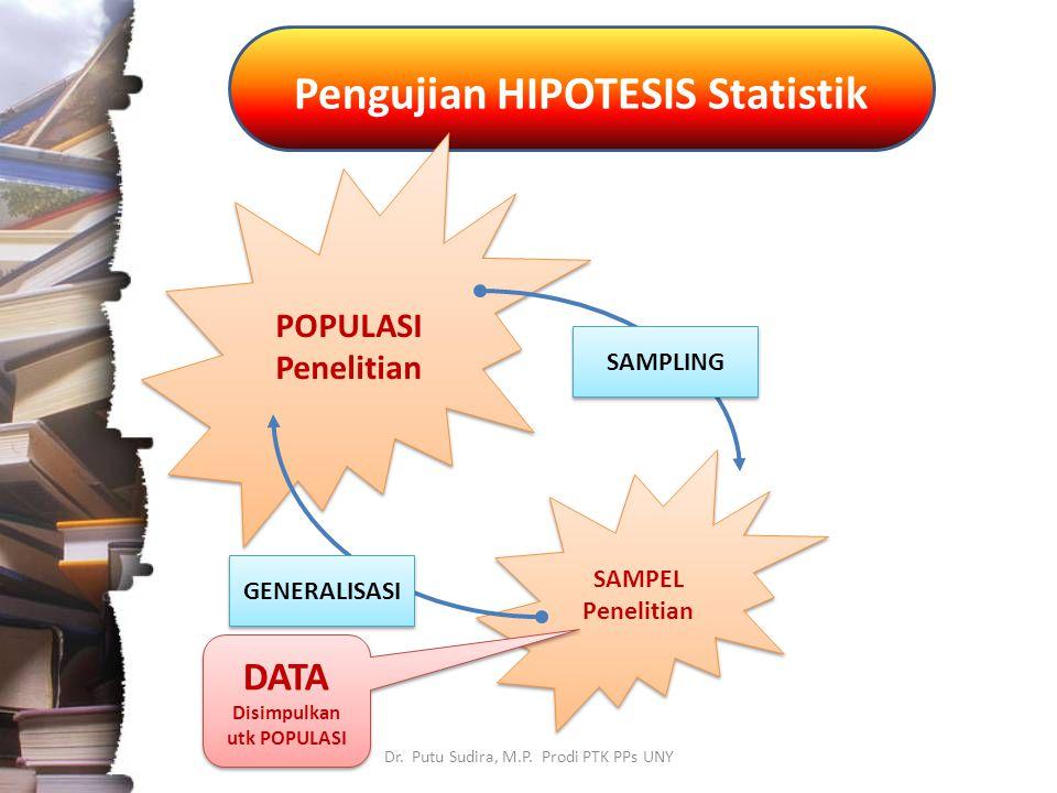 Pengujian HIPOTESIS Statistik Dr. Putu Sudira, M.P. Prodi PTK PPs UNY POPULASI Penelitian POPULASI Penelitian SAMPEL Penelitian SAMPEL Penelitian DATA