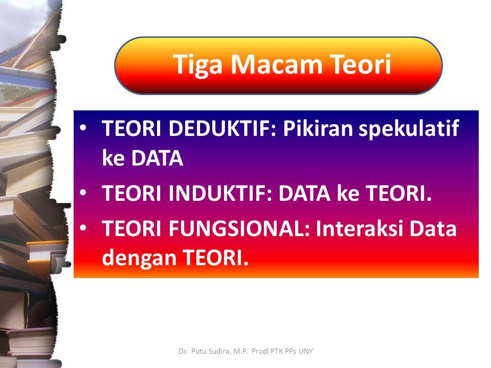 Tiga Macam Teori Dr. Putu Sudira, M.P. Prodi PTK PPs UNY TEORI DEDUKTIF: Pikiran spekulatif ke DATA TEORI INDUKTIF: DATA ke TEORI. TEORI FUNGSIONAL: I