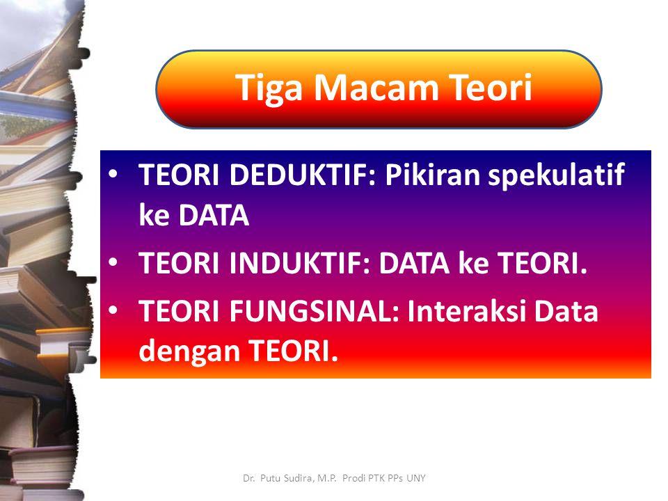 Tiga Macam Teori Dr. Putu Sudira, M.P. Prodi PTK PPs UNY TEORI DEDUKTIF: Pikiran spekulatif ke DATA TEORI INDUKTIF: DATA ke TEORI. TEORI FUNGSINAL: In