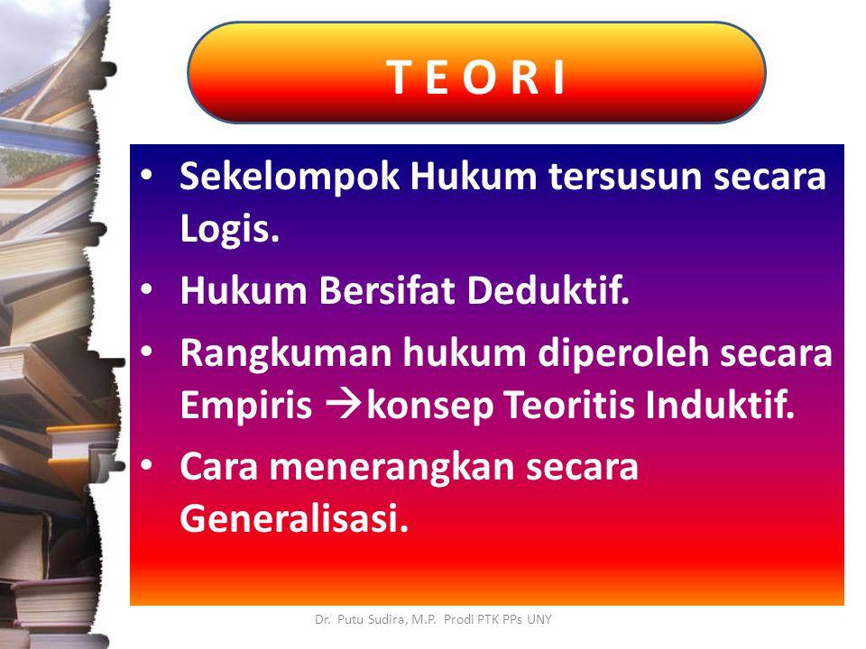 Pengujian HIPOTESIS Statistik Dr.Putu Sudira, M.P.