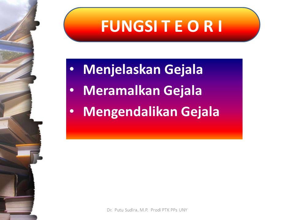FUNGSI T E O R I Dr.Putu Sudira, M.P.