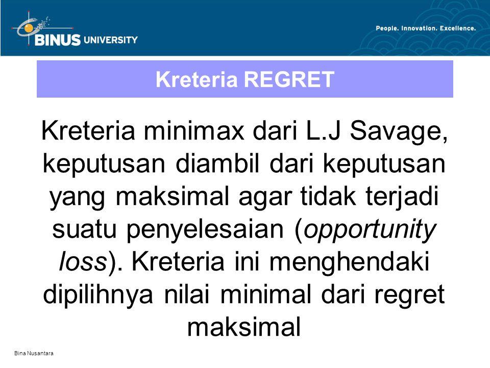 Bina Nusantara Kreteria REGRET Kreteria minimax dari L.J Savage, keputusan diambil dari keputusan yang maksimal agar tidak terjadi suatu penyelesaian