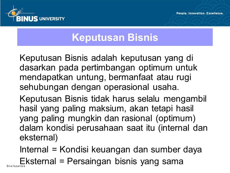 Bina Nusantara Teknik Basis Bisnis Teknik Basis Bisnis menggunakan Model INDEKS BASIS (IB) dapat digunakan untuk banyak macam tujuan penelitian yang berhubungan dengan : mengetahui nilai basis.