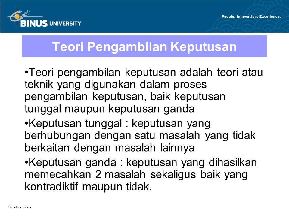 Bina Nusantara Teori Pengambilan Keputusan Teori pengambilan keputusan adalah teori atau teknik yang digunakan dalam proses pengambilan keputusan, bai