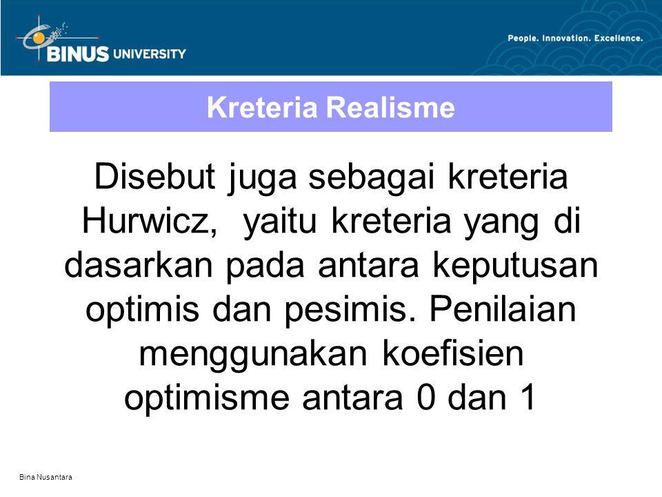 Bina Nusantara Kreteria Realisme Disebut juga sebagai kreteria Hurwicz, yaitu kreteria yang di dasarkan pada antara keputusan optimis dan pesimis. Pen