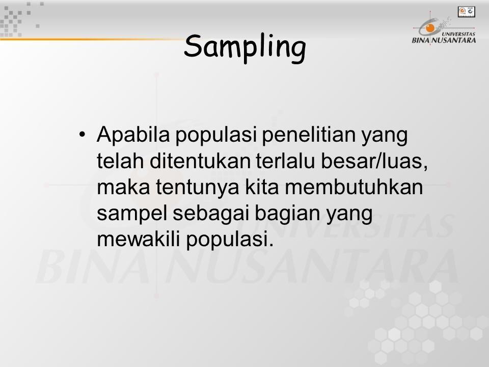 Sampling Apabila populasi penelitian yang telah ditentukan terlalu besar/luas, maka tentunya kita membutuhkan sampel sebagai bagian yang mewakili popu