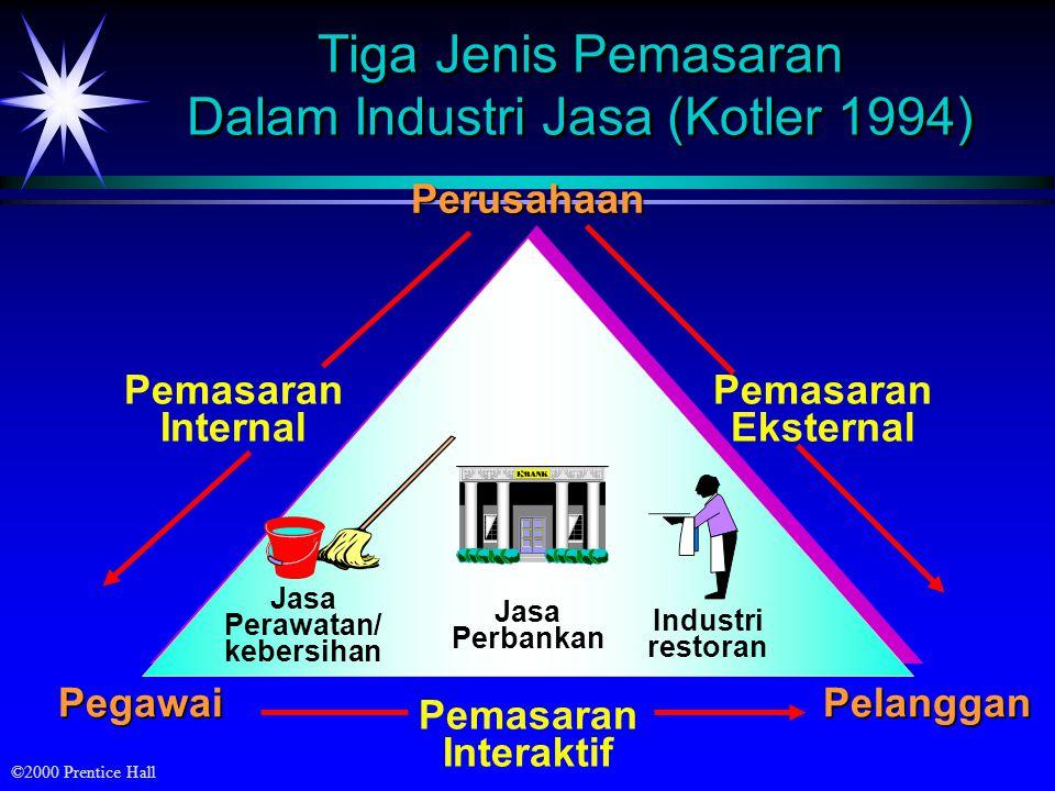 ©2000 Prentice Hall Tiga Jenis Pemasaran Dalam Industri Jasa (Kotler 1994) Pemasaran Internal PerusahaanPelanggan Pemasaran Eksternal Pegawai Pemasaran Interaktif Jasa Perawatan/ kebersihan Jasa Perbankan Industri restoran