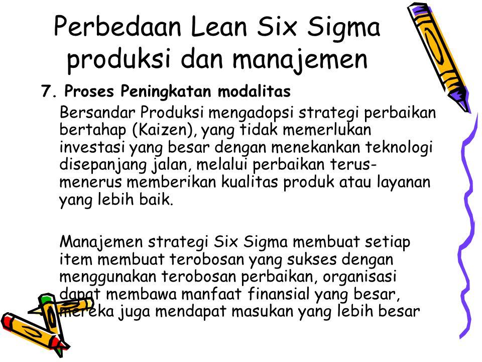 Perbedaan Lean Six Sigma produksi dan manajemen 7. Proses Peningkatan modalitas Bersandar Produksi mengadopsi strategi perbaikan bertahap (Kaizen), ya