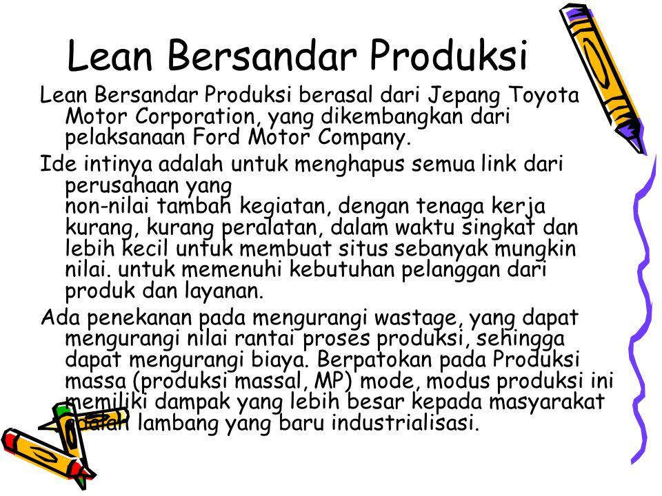 Lean Bersandar Produksi Lean Bersandar Produksi berasal dari Jepang Toyota Motor Corporation, yang dikembangkan dari pelaksanaan Ford Motor Company. I