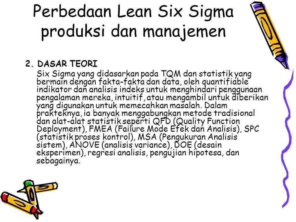 Perbedaan Lean Six Sigma produksi dan manajemen 2. DASAR TEORI Six Sigma yang didasarkan pada TQM dan statistik yang bermain dengan fakta-fakta dan da