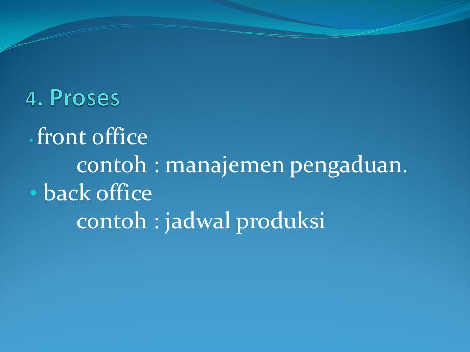 front office contoh : manajemen pengaduan. back office contoh : jadwal produksi