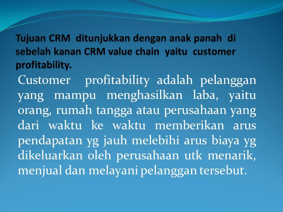 Customer profitability adalah pelanggan yang mampu menghasilkan laba, yaitu orang, rumah tangga atau perusahaan yang dari waktu ke waktu memberikan ar