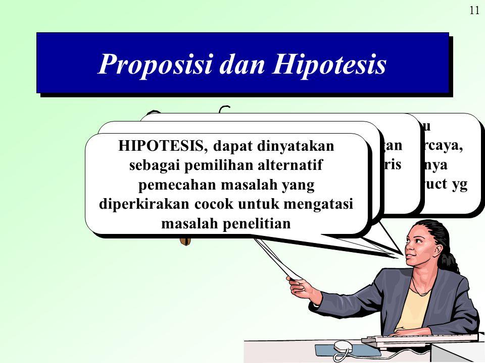 11 Proposisi dan Hipotesis Proposis, ungkapan atau pernyataan yang dapat dipercaya, disangkal/diuji kebenarannya mengenai konsep atau konstruct yg mnj