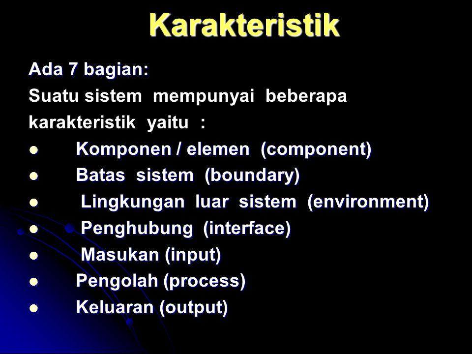 Contoh : Sistem Komputer terdiri dari: Software Hardware Brainware