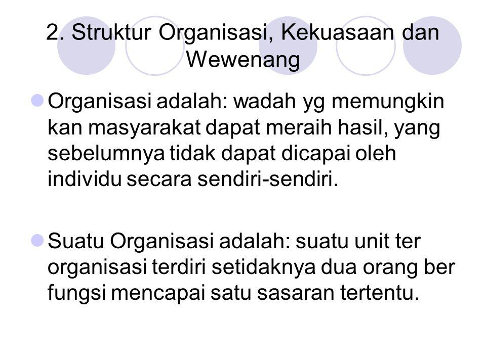2. Struktur Organisasi, Kekuasaan dan Wewenang Organisasi adalah: wadah yg memungkin kan masyarakat dapat meraih hasil, yang sebelumnya tidak dapat di