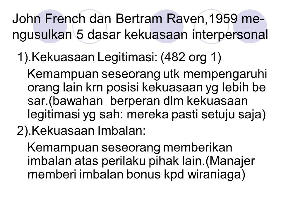 John French dan Bertram Raven,1959 me- ngusulkan 5 dasar kekuasaan interpersonal 1).Kekuasaan Legitimasi: (482 org 1) Kemampuan seseorang utk mempenga