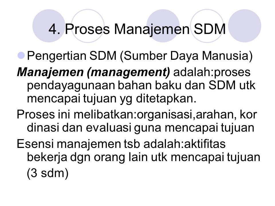 4. Proses Manajemen SDM Pengertian SDM (Sumber Daya Manusia) Manajemen (management) adalah:proses pendayagunaan bahan baku dan SDM utk mencapai tujuan