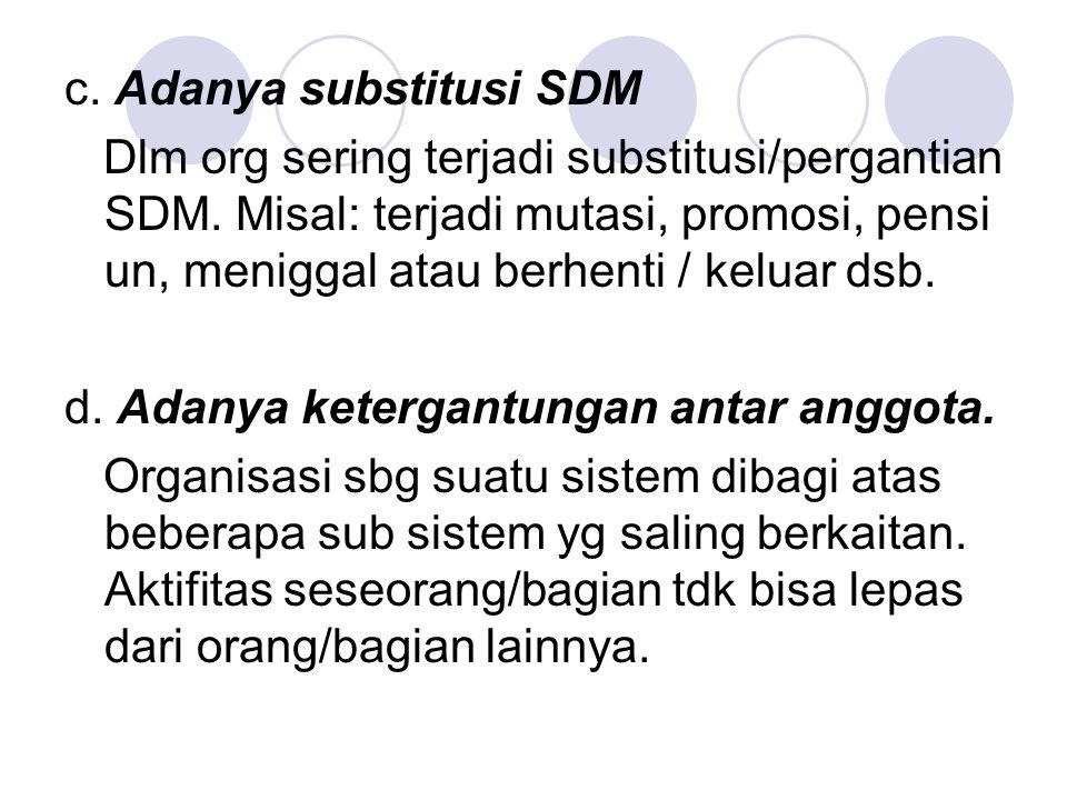 c. Adanya substitusi SDM Dlm org sering terjadi substitusi/pergantian SDM. Misal: terjadi mutasi, promosi, pensi un, meniggal atau berhenti / keluar d