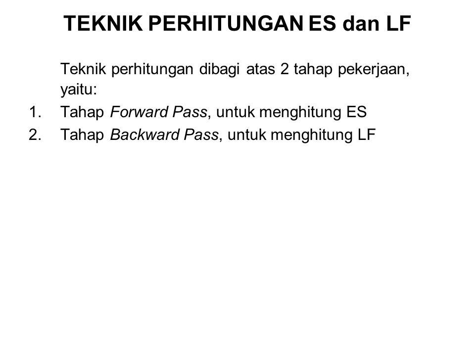TEKNIK PERHITUNGAN ES dan LF Teknik perhitungan dibagi atas 2 tahap pekerjaan, yaitu: 1.Tahap Forward Pass, untuk menghitung ES 2.Tahap Backward Pass,